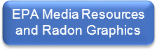 EPA MEdia Resources and Radon Graphics